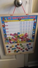Responsibility Chart in Clarksville, Tennessee
