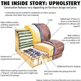 Upholstery Services and Furniture Repair in Okinawa, Japan