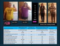 Plexus-A Health and Wellness company in Sioux City, Iowa