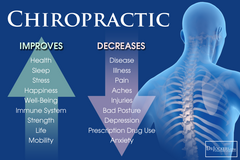 Healing Chiropractic Adjustments in Fort Carson, Colorado