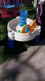 Sand and water table in Fort Riley, Kansas