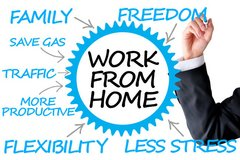 Home/Office Reps Needed FT/PT in Miramar, California