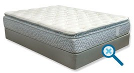 OVERSTOCK, Truck load Pricing, NEW Queen Euro Mattress Sets in Wilmington, North Carolina