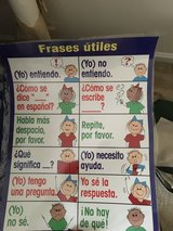 """Spanish teachers, take a look! Laminated poster """"Frases utiles"""" to reinforce useful phrases like... in Beaufort, South Carolina"""