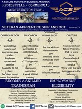 VETERANS - Get Paid to Help Rebuild! in Bellaire, Texas