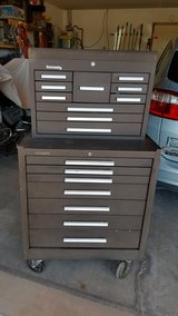 Tool Chests in Alamogordo, New Mexico