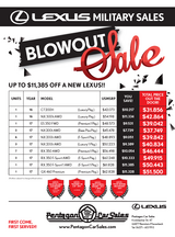 WINTER HAS ARRIVED, SUPER BLOWOUT SALE in Aviano, IT