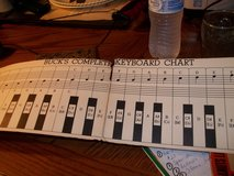 1948 RAY BUCK KEYBOARD CHART in Warner Robins, Georgia