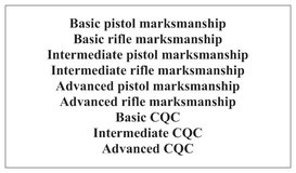 Combat Pistol Marksmanship (CPMMS) or $100 for 4 hour private session in Fort Bragg, North Carolina