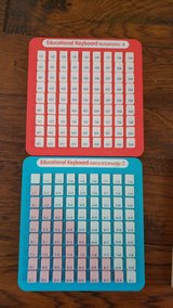 Addition-subtraction and multiplication keyboard's in Kingwood, Texas