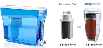 Zerowater 30 cup dispenser + 2 new unopened filters + coupons ($110 value) in Schaumburg, Illinois