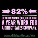Join My Avon Team in The Woodlands, Texas