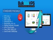 SMTP Mass Mail Servers, VPS Servers For Email Marketing in Dothan, Alabama