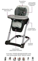 Graco Blossom 6-in-1 Convertible High Chair Seating System in Fort Meade, Maryland