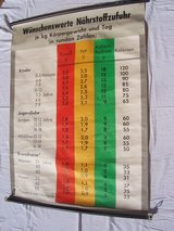 1960's GE School Poster (Food Chart) + One 1,000 Mark Reichbanknote in Ramstein, Germany