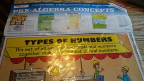 Pre-Algebra Concepts teaching posters in Bolingbrook, Illinois