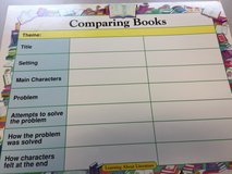 Comparing books teaching poster in Ramstein, Germany