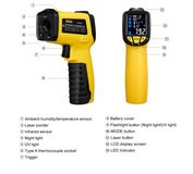 Digital Laser Infrared Thermometer in Okinawa, Japan