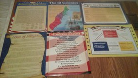 Laminated social studies history classroom posters /teachers in Chicago, Illinois