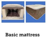 US SIZE BASIC QUEEN MATTRESS in Ramstein, Germany
