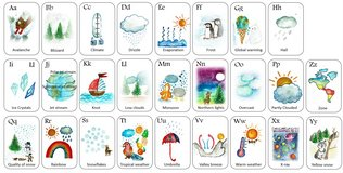 Weather ABC learning cards in Stuttgart, GE