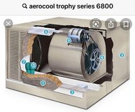Aerocool Trophy series swamp cooler down draft in Alamogordo, New Mexico